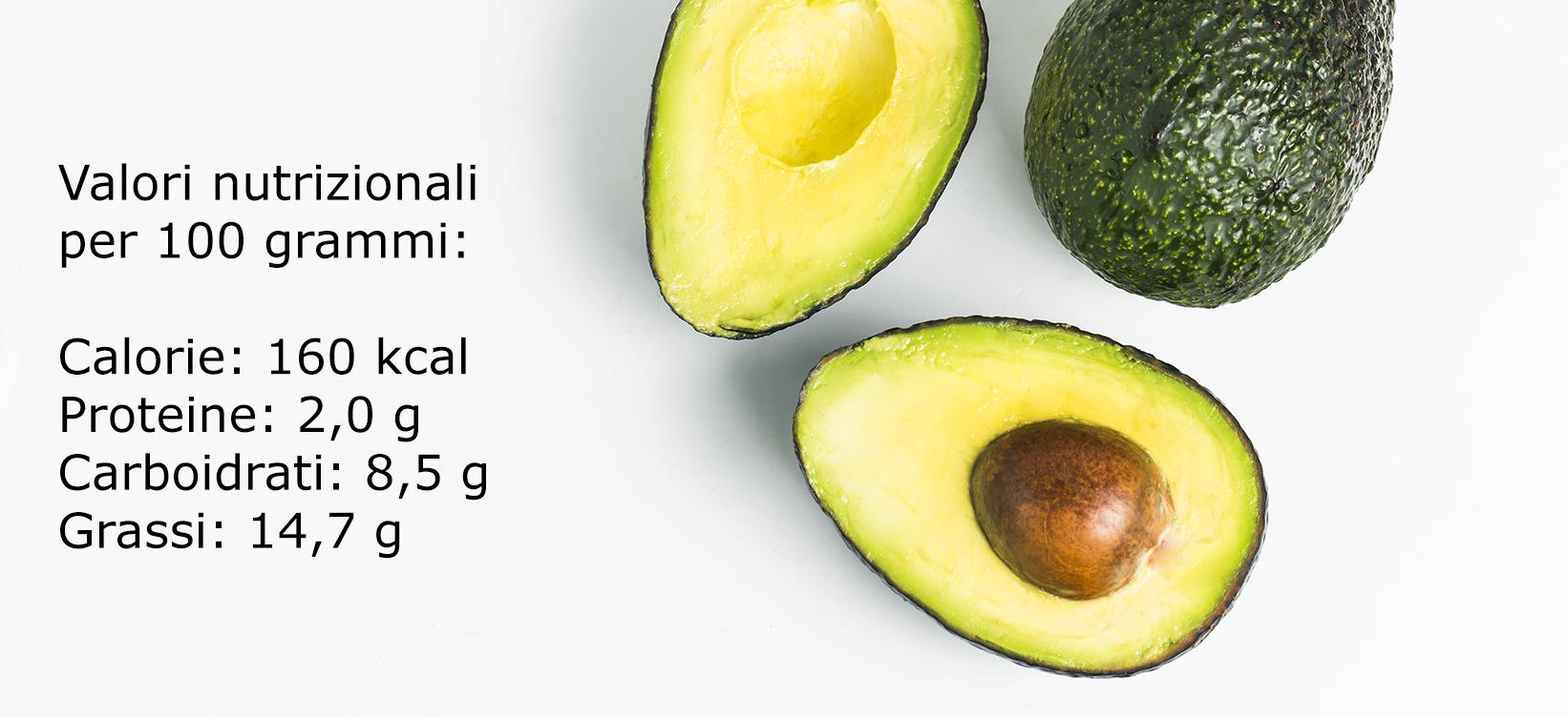 avocado tabella nutrizionale