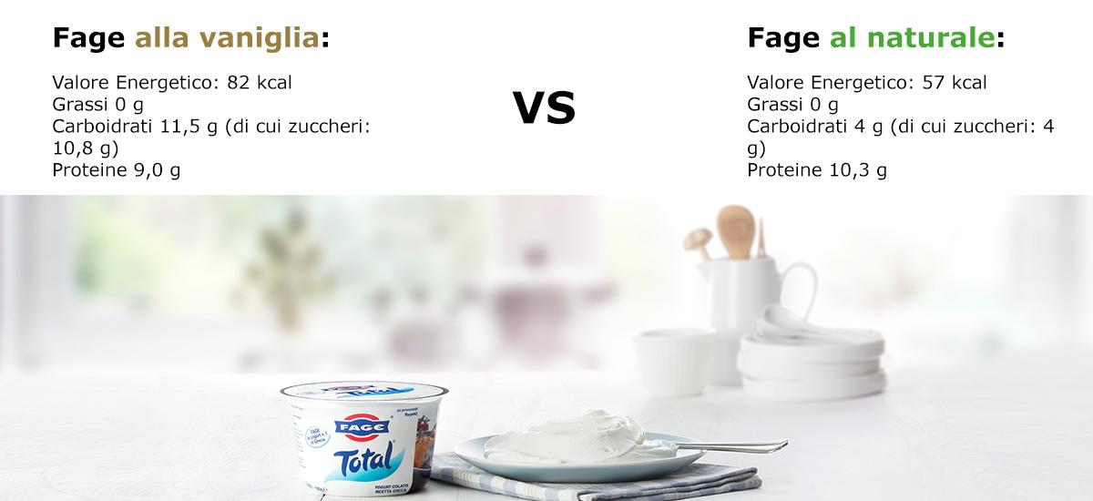 yougurt vaniglia vs naturale